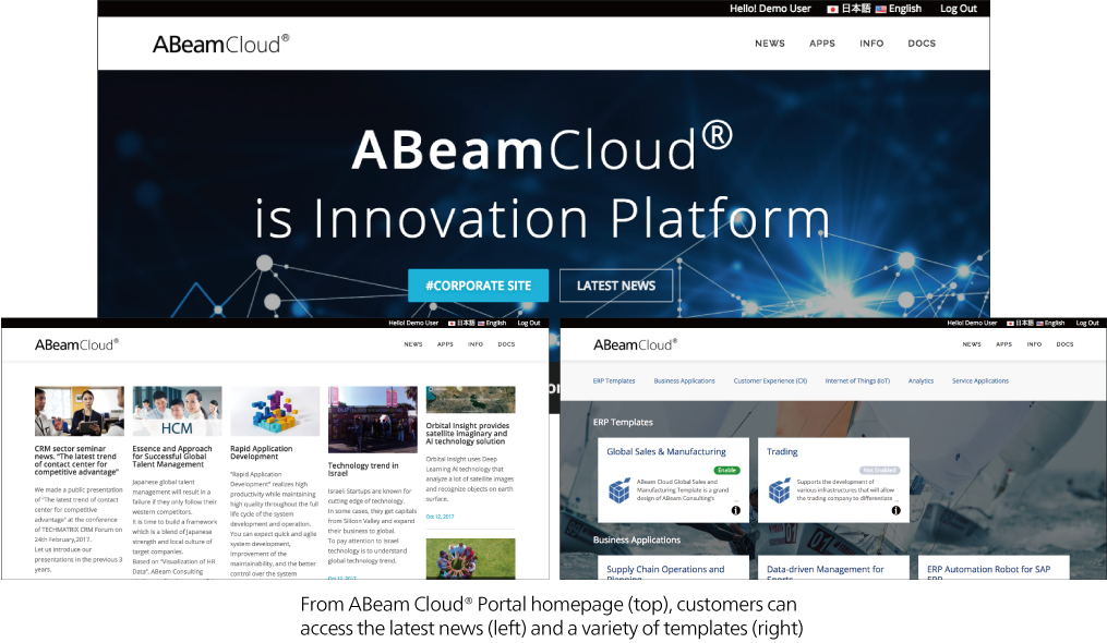ABeam Cloud®