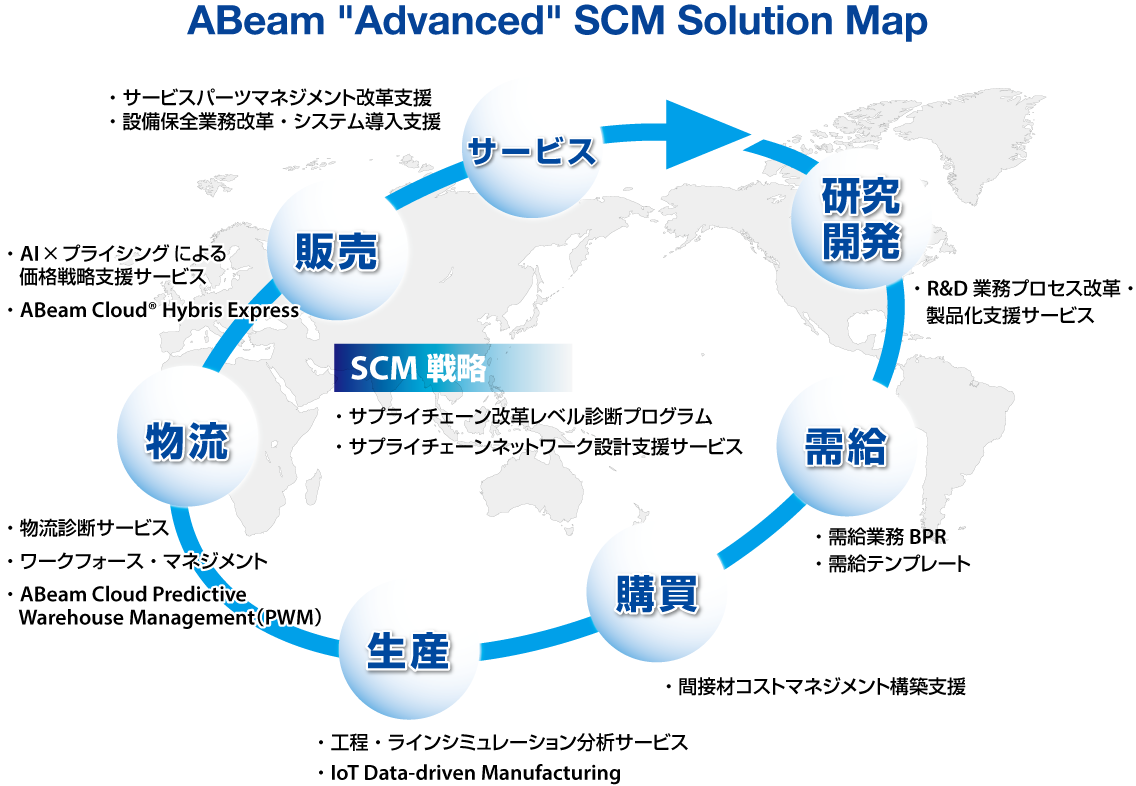 "ABeam ""Advanced"" SCM Solution Map"