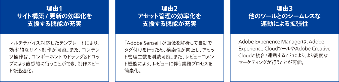 Adobe® Experience Managerが選ばれる理由