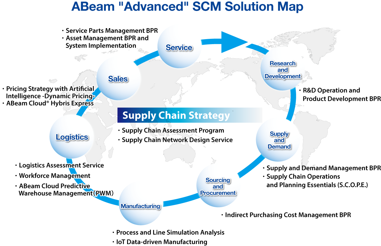 supply chain management of nirma Logility is an industry-leading supply chain management (scm) company we offer supply chain management software solutions to organizations around the world.