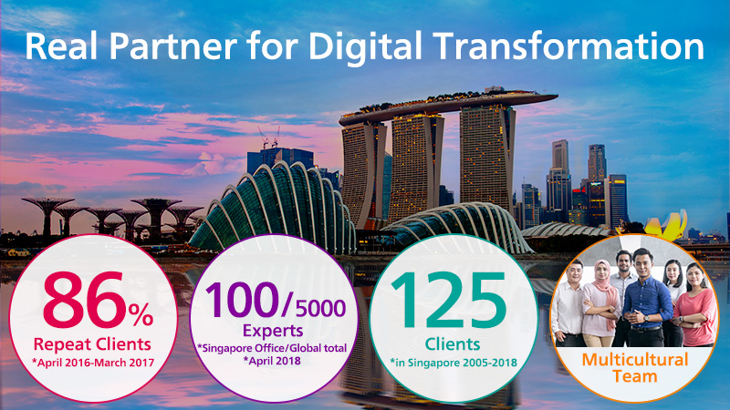 Real Partner for Digital Transformation