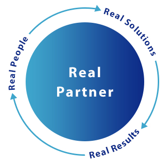 Real Partner™